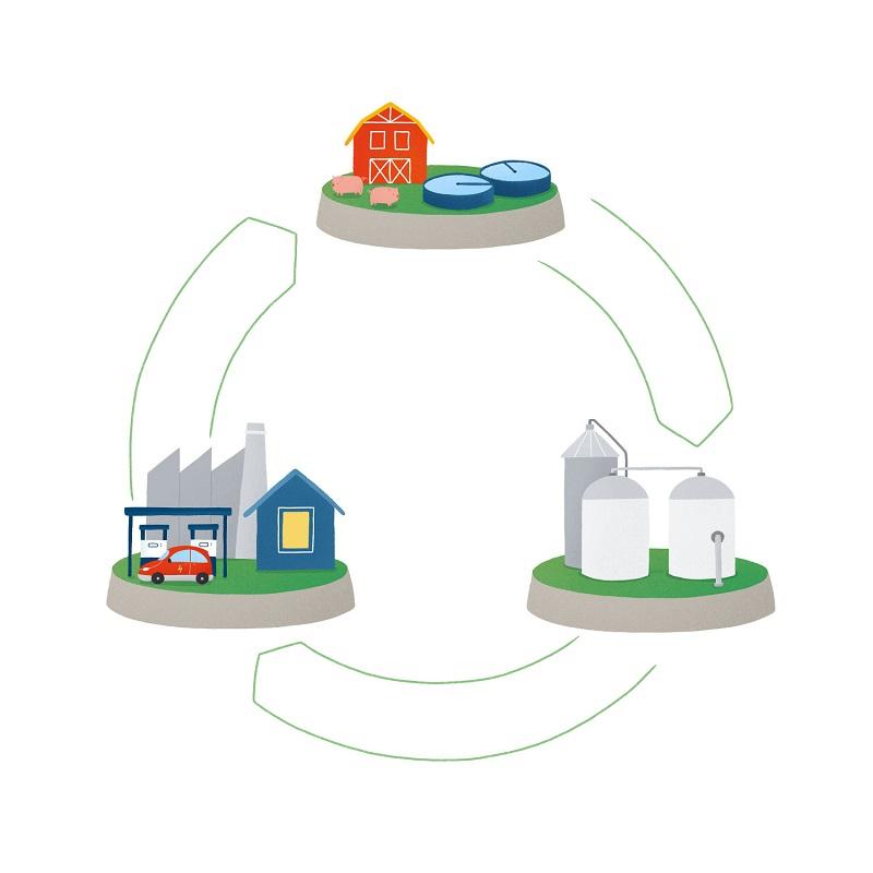 gas natural contribuye en la economia circular