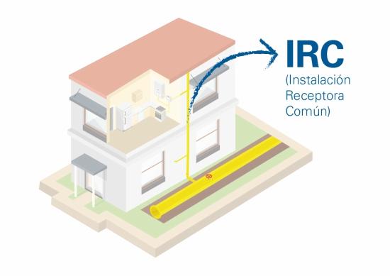 Tipos de inspección IRC