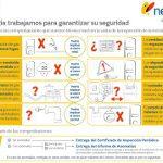 Guía práctica de Inspección Periódica
