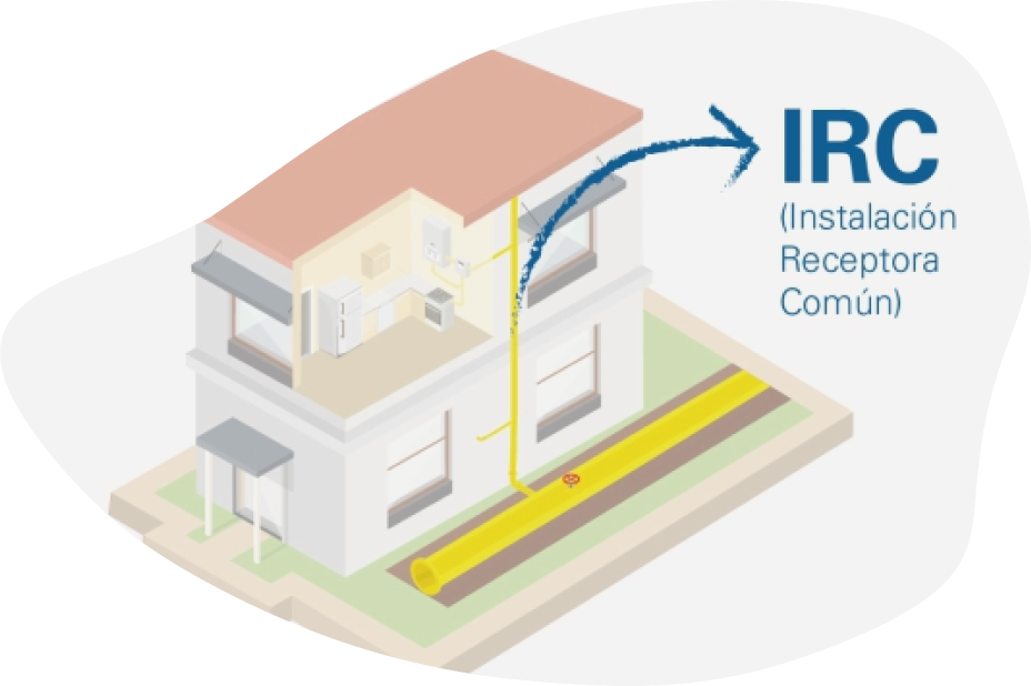 IRC Instalación receptora común