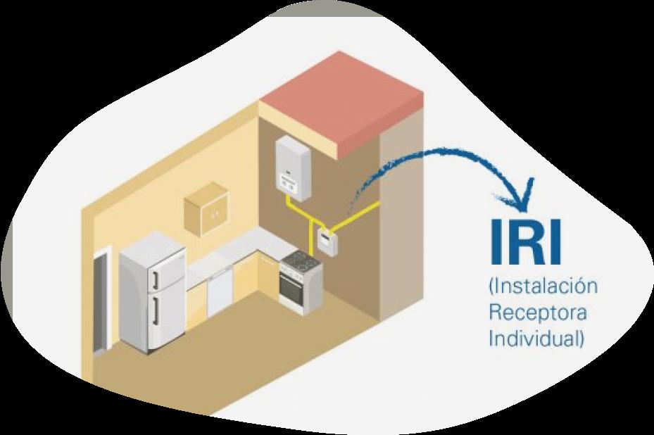IRI instalación receptora individual