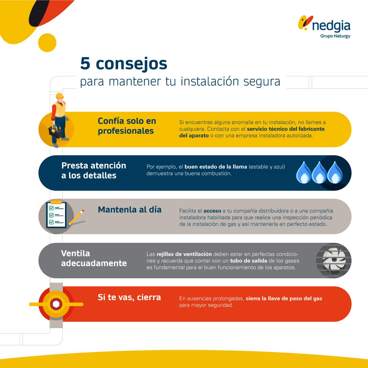 Imagen con los principales consejos para mantener tu instalación de gas segura
