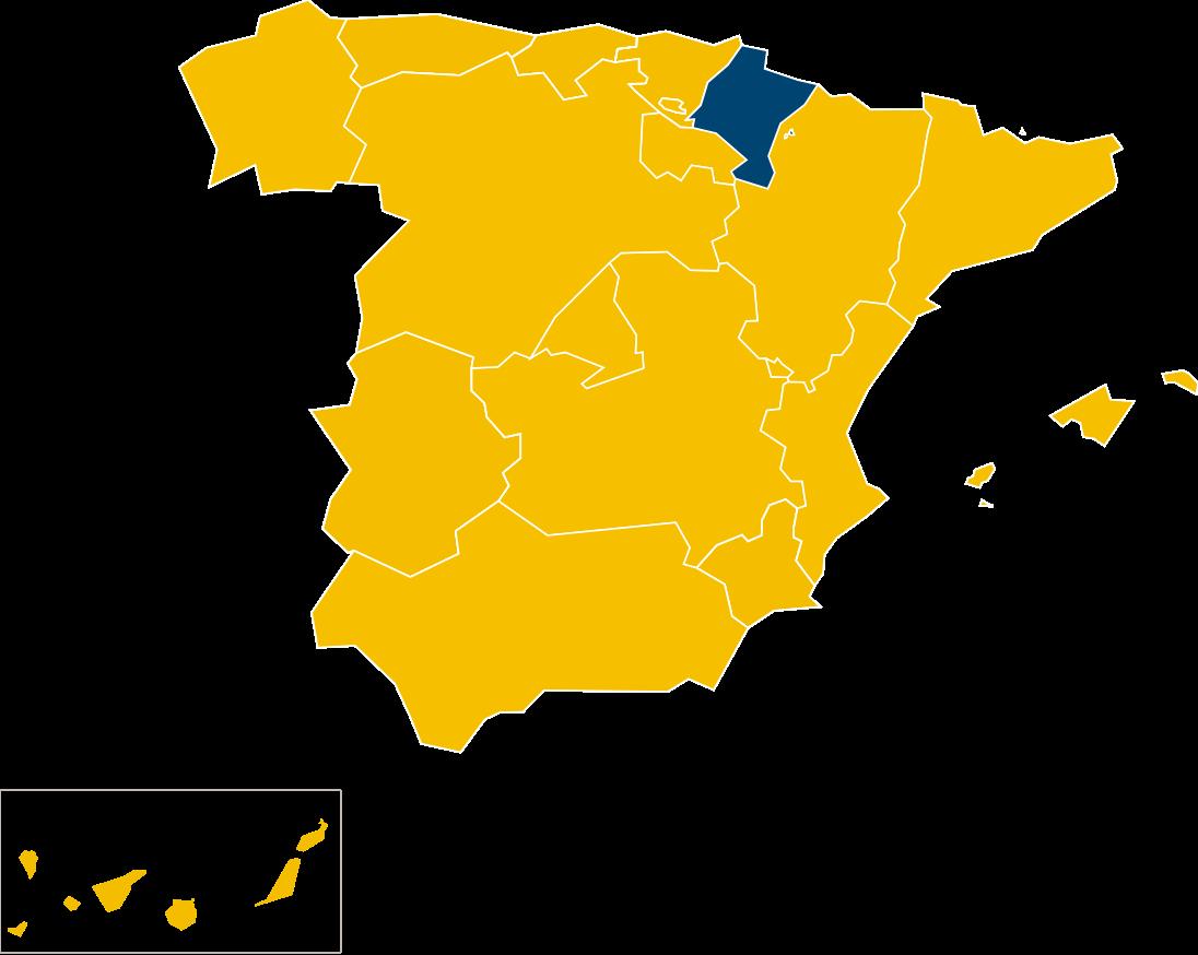 Nedgia Distribuidora Navarra