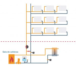 gas central heating circuit